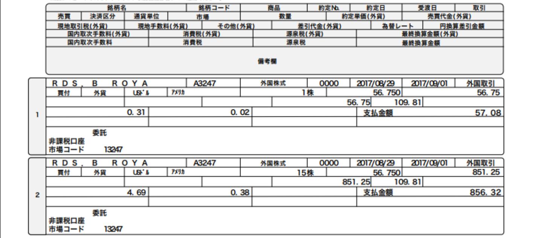AMZN8月29日買い付け